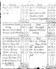 1929 Sep TPS 15